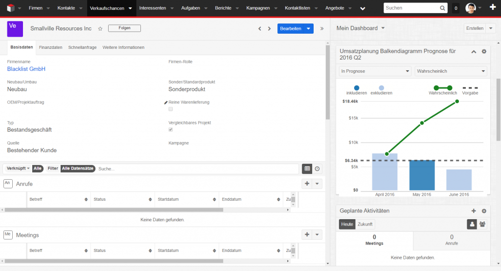 SugarCRM_Opportunities_Pipeline_Forecast