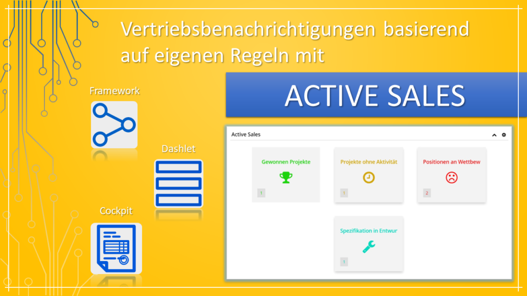 Add-On Spotlight: Active Sales